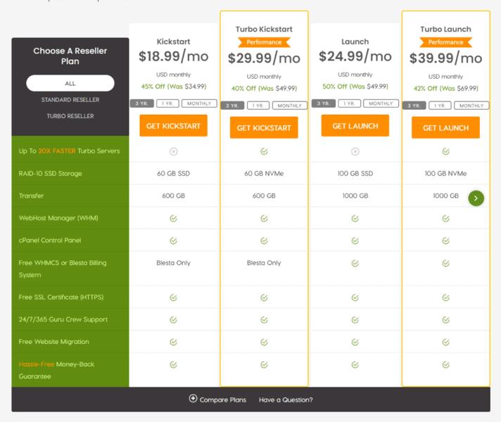 a2hosting reseller hosting pricing