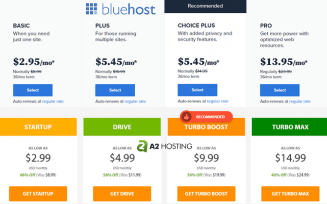 a2hosting vs bluehost plans