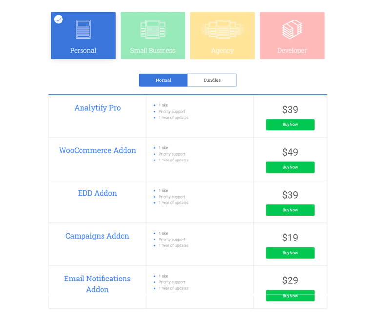 analytify pricing