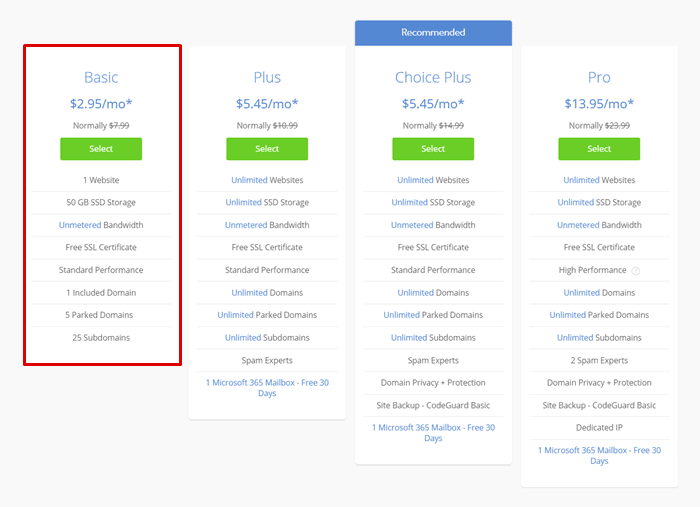 bluehost basic plan pricing