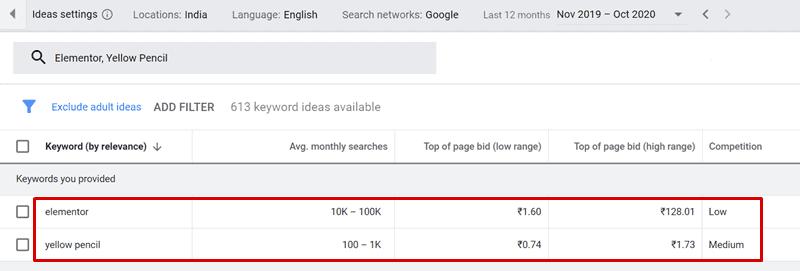 elementor vs yellow pencil google keyword planner