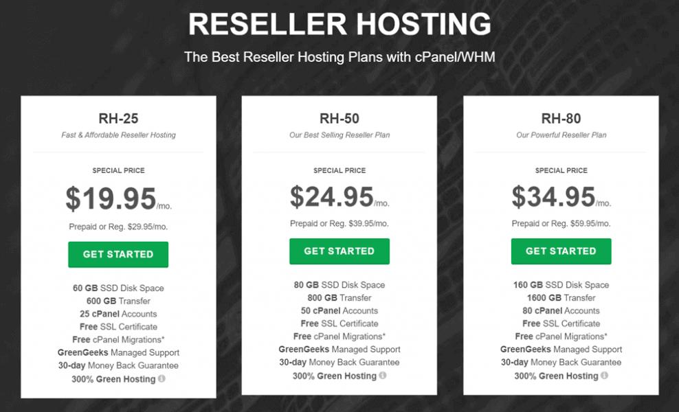 greengeeks reseller hosting pricing