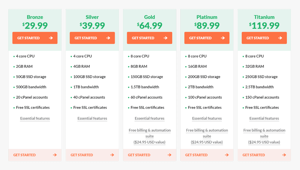 hostpapa reseller pricing