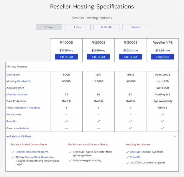 inmotion hosting reseller pricing