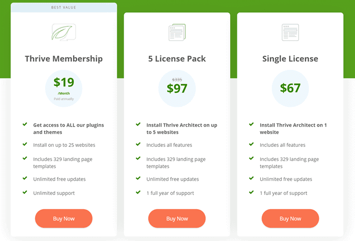 thrive architect pricing